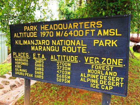 Kilimanjaro_1st_2.jpg